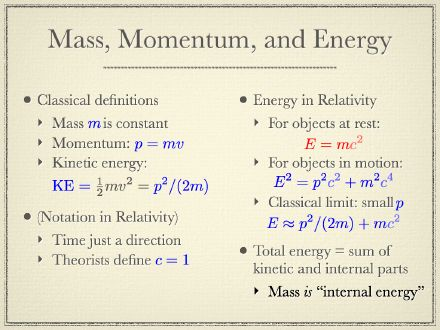 energy and momentum