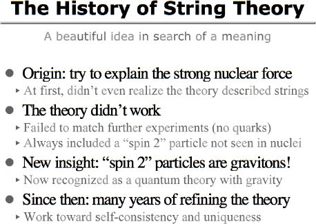 the history and application of the string theory String theory has finally made a prediction that can be tested with experiments — but in a completely unexpected realm of physics the theory has long been touted as the best hope for a.